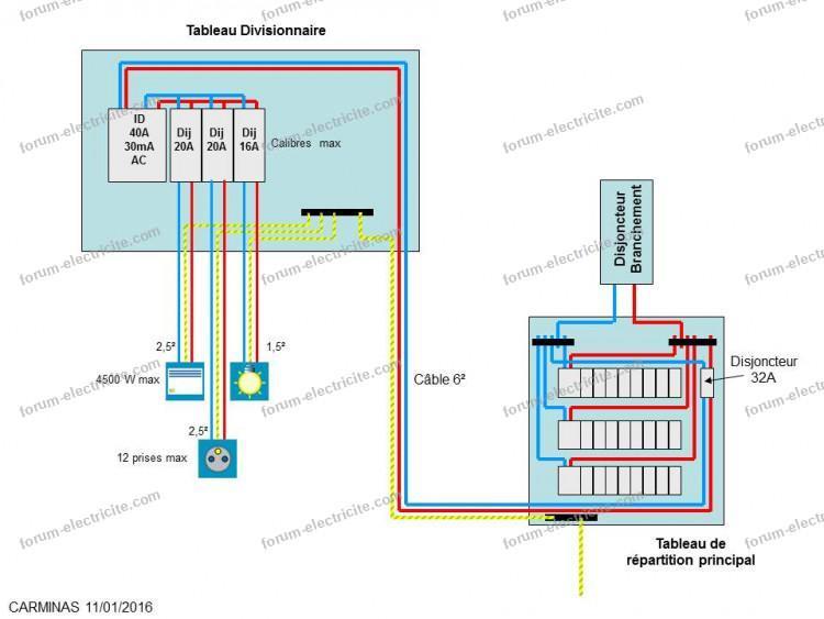 doublon 330172 tableau divisionnaire 3