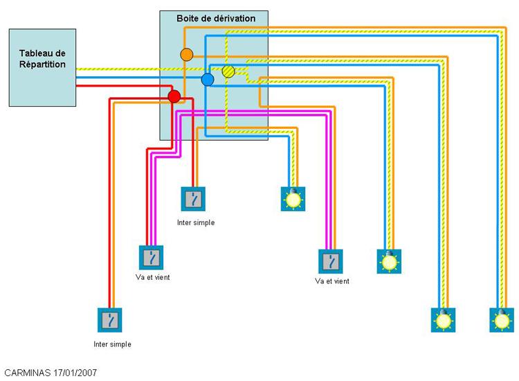 Appliques electrique avec interrupteur aubade - Branchement va et vient 3 interrupteurs ...