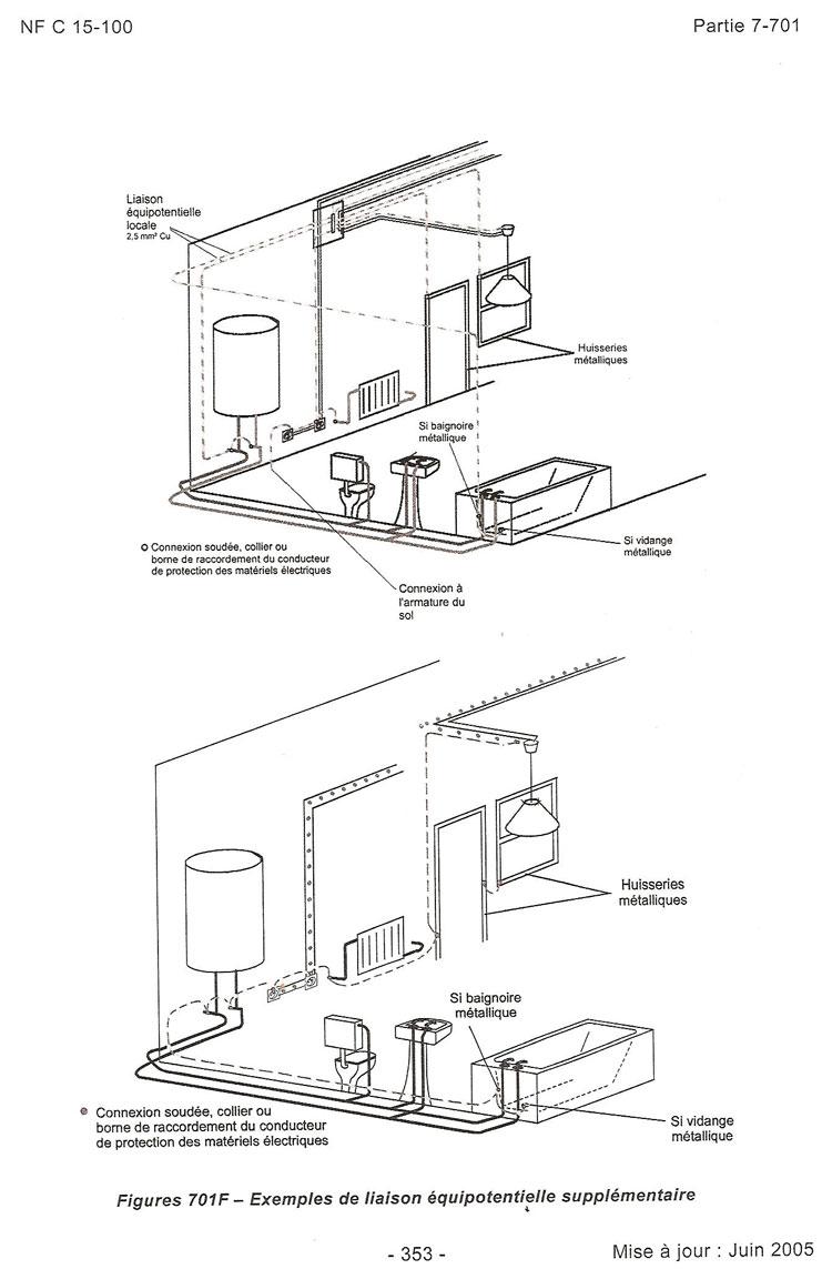 Liason Equipotentielle Salle De Bain ~ probl me liaison quipotentielle secondaire et salle de bain