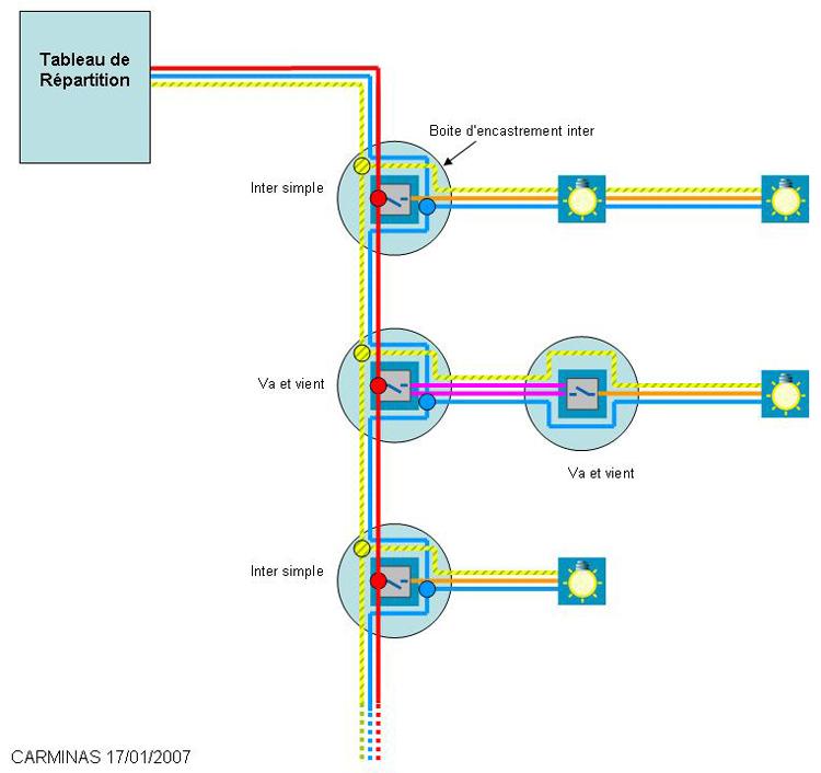 Questions r ponses forum lectricit fil de terre interrupteur obligatoire ou - Circuit de terre electricite ...