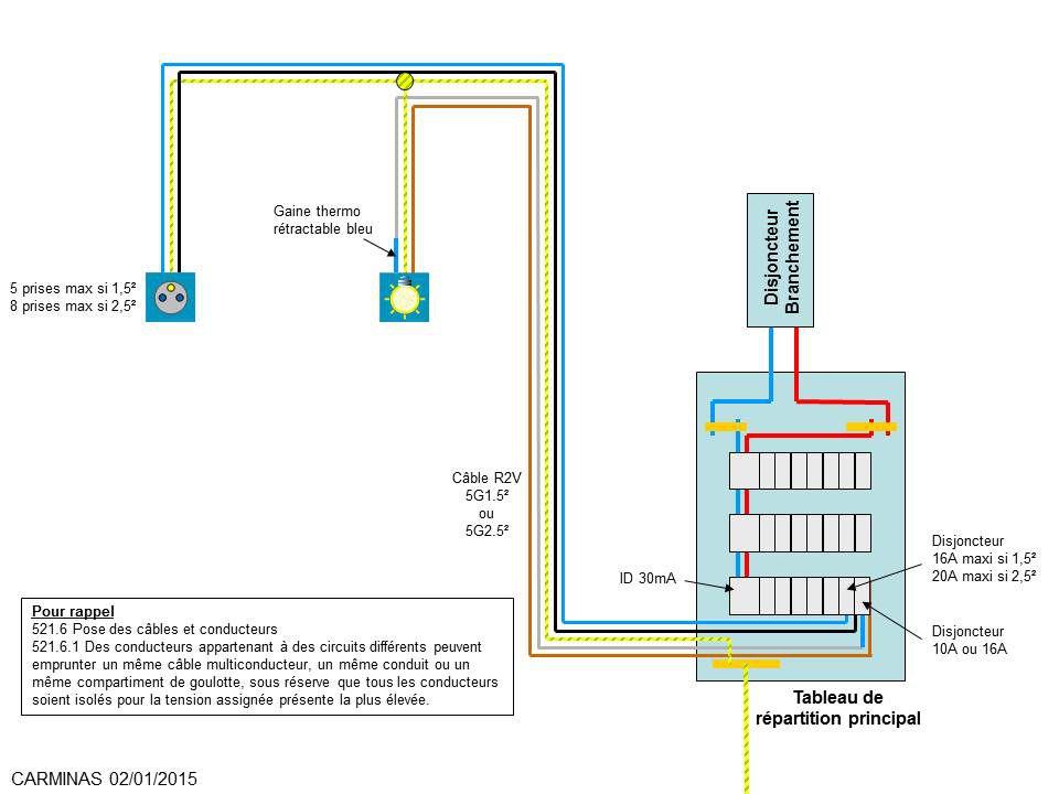 forum électricité schéma tableau divisionnaire e
