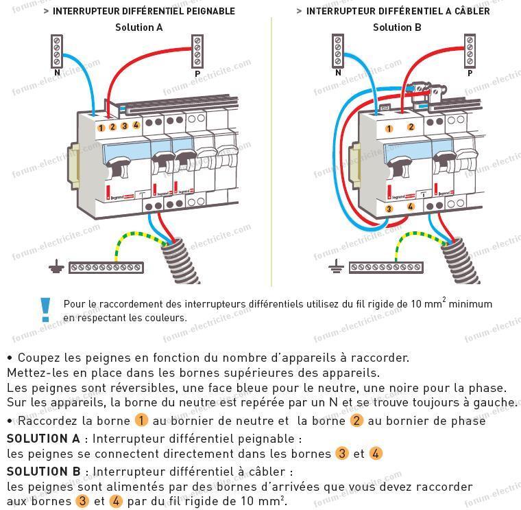 iD peignable installation électrique