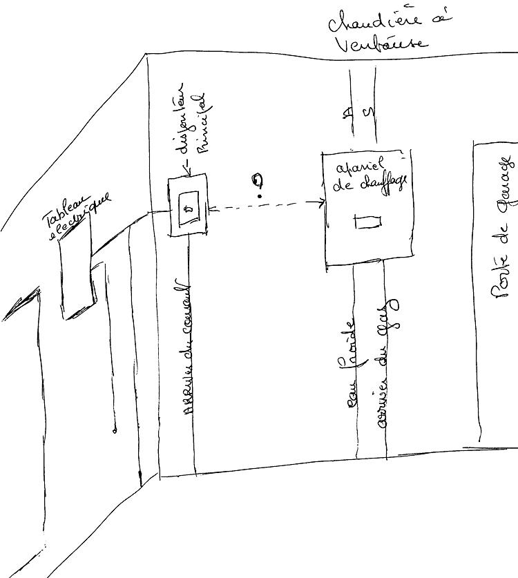 normes installation lectrique chaudi re gaz distance entre une chaudi re gaz et un. Black Bedroom Furniture Sets. Home Design Ideas