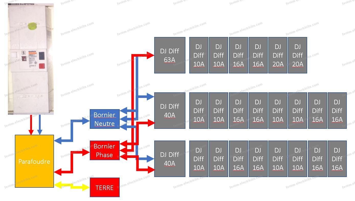 plan installation électrique