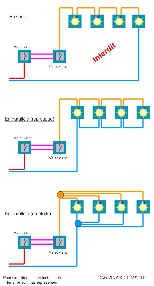 Questions r ponses des bricoleuses brancher clairage en parall le - Comment brancher plusieurs ampoules ensemble ...