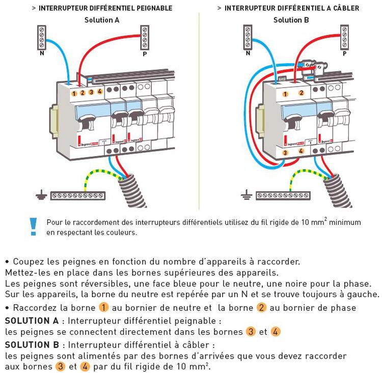interrupteur differentiel peignable