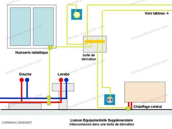 schéma liaison équipotentielle 7