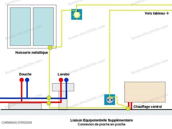 schéma liaison équipotentielle 9