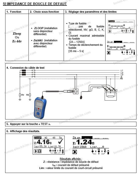 mesure impédance de boucle