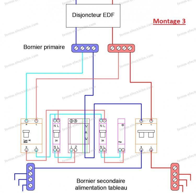installation multimètre sortie disjoncteur