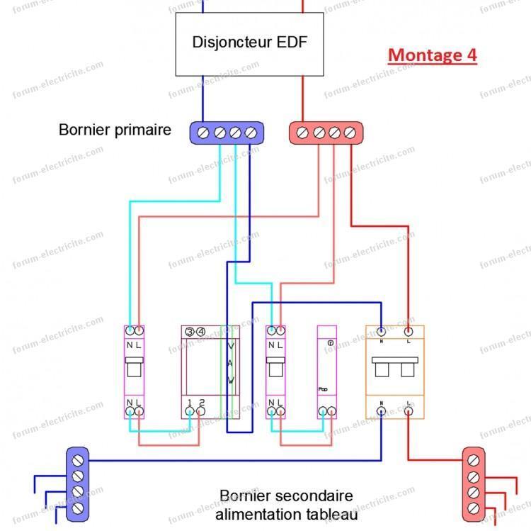 schéma installation multimètre sortie disjoncteur