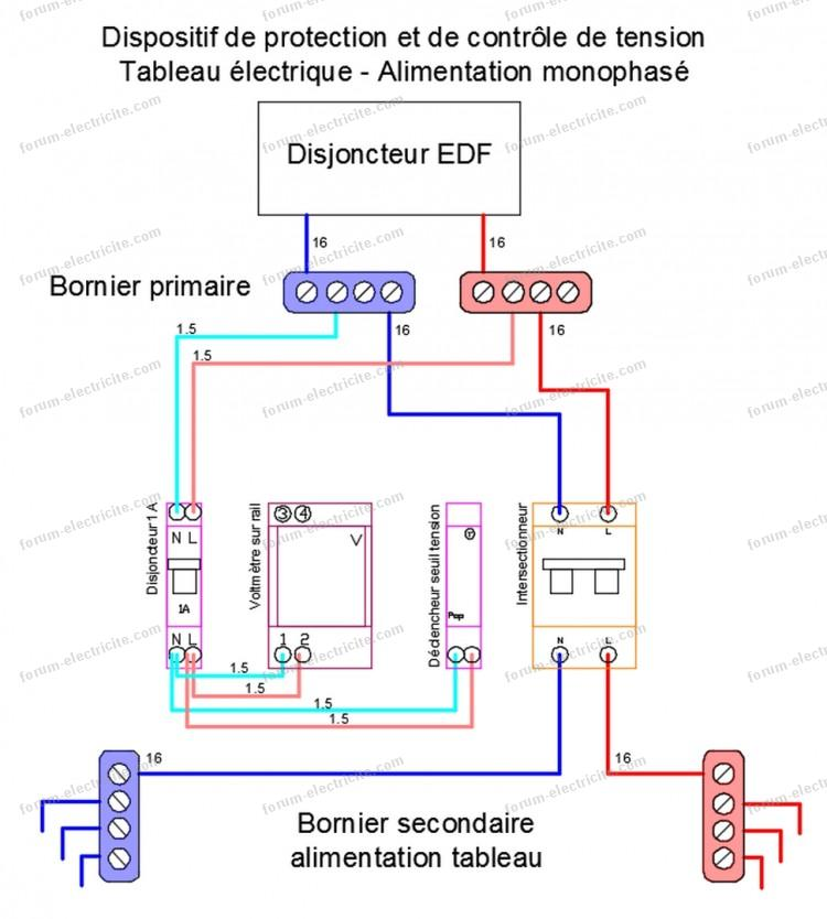 schéma montage voltmètre sur tableau électrique