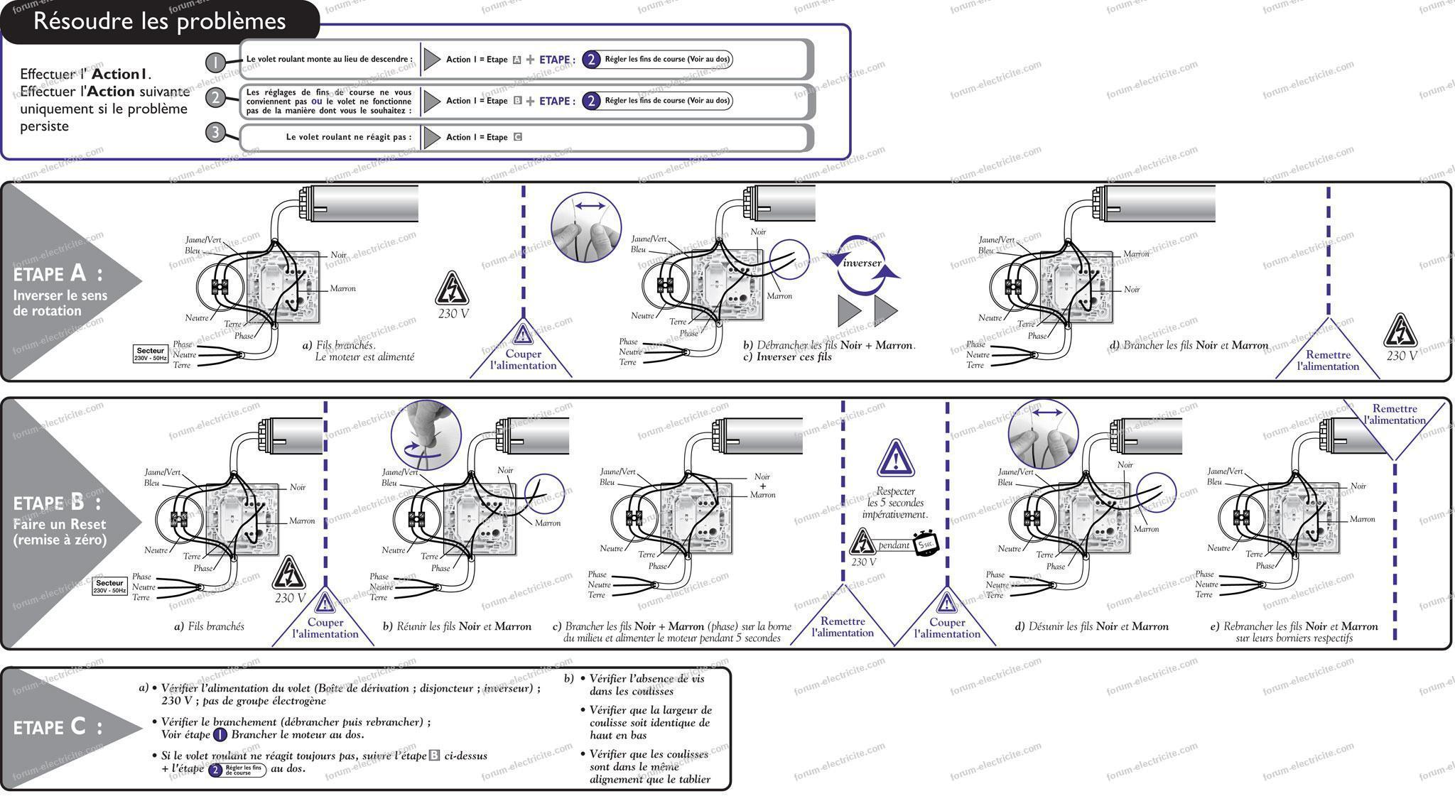 schéma moteur Profalux commande filaire