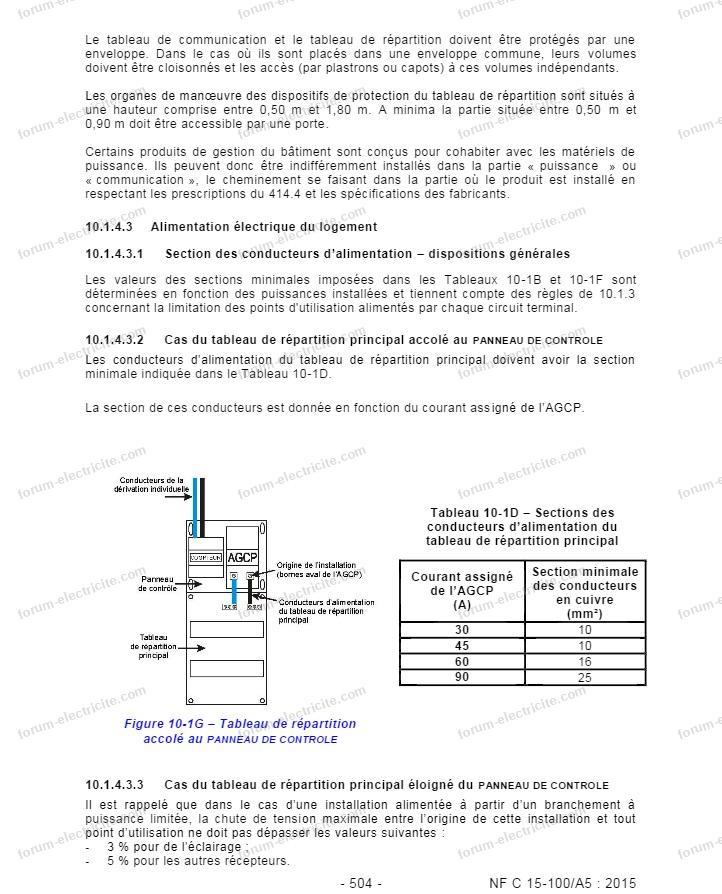 nf c 15 100 a5 504 alimentation électrique du logement