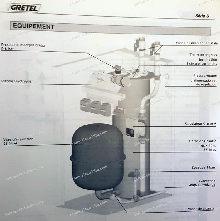 notice chaudière électrique Grétel S R 15
