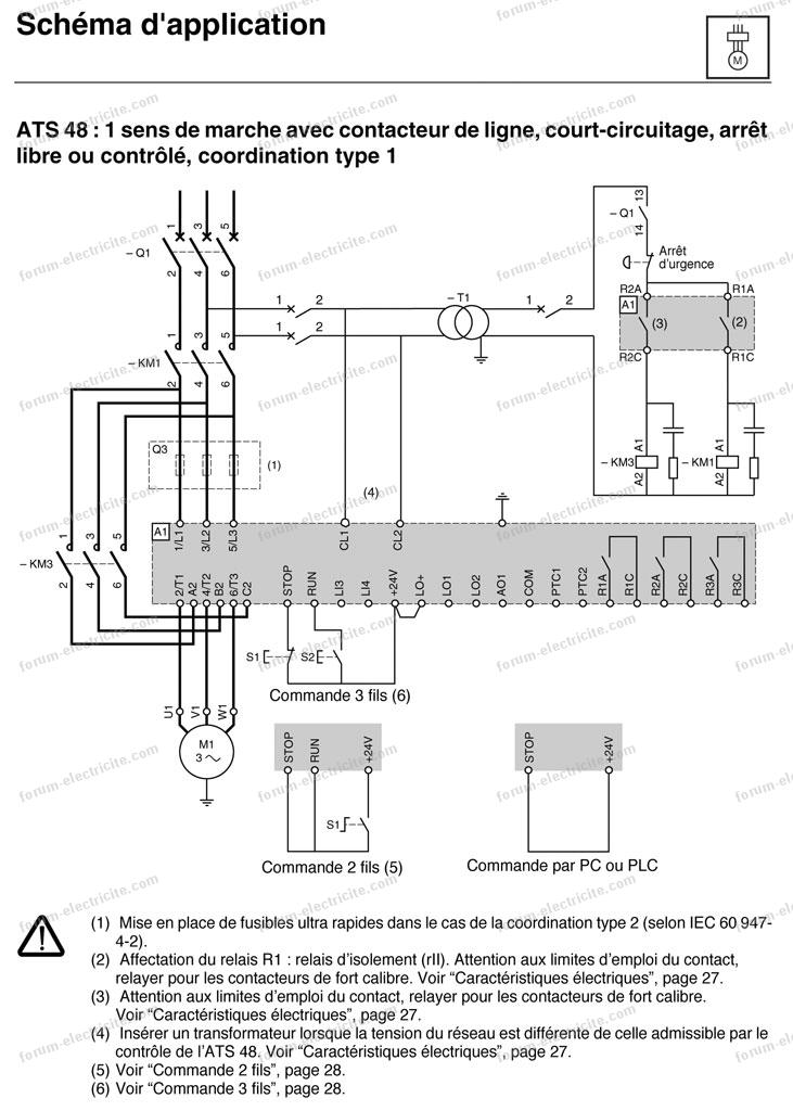 notice disjoncteur magnétothermique ATS 48