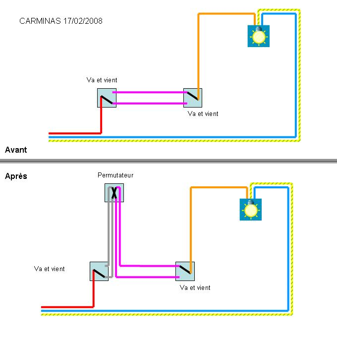 brancher troisi me va et vient ajouter permutateur ou t l rupteur sch mas installation. Black Bedroom Furniture Sets. Home Design Ideas