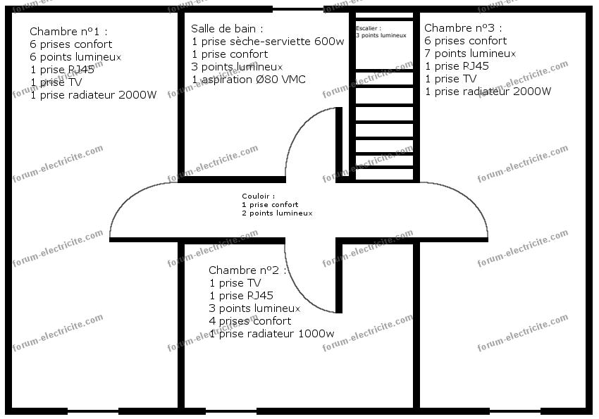 Pan architechtural et tableau électrique