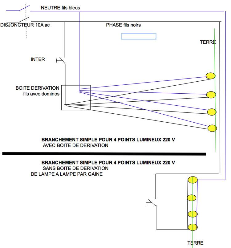 plan branchements interrupteurs