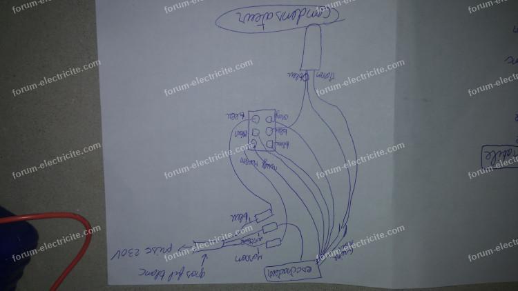 plan generale 2