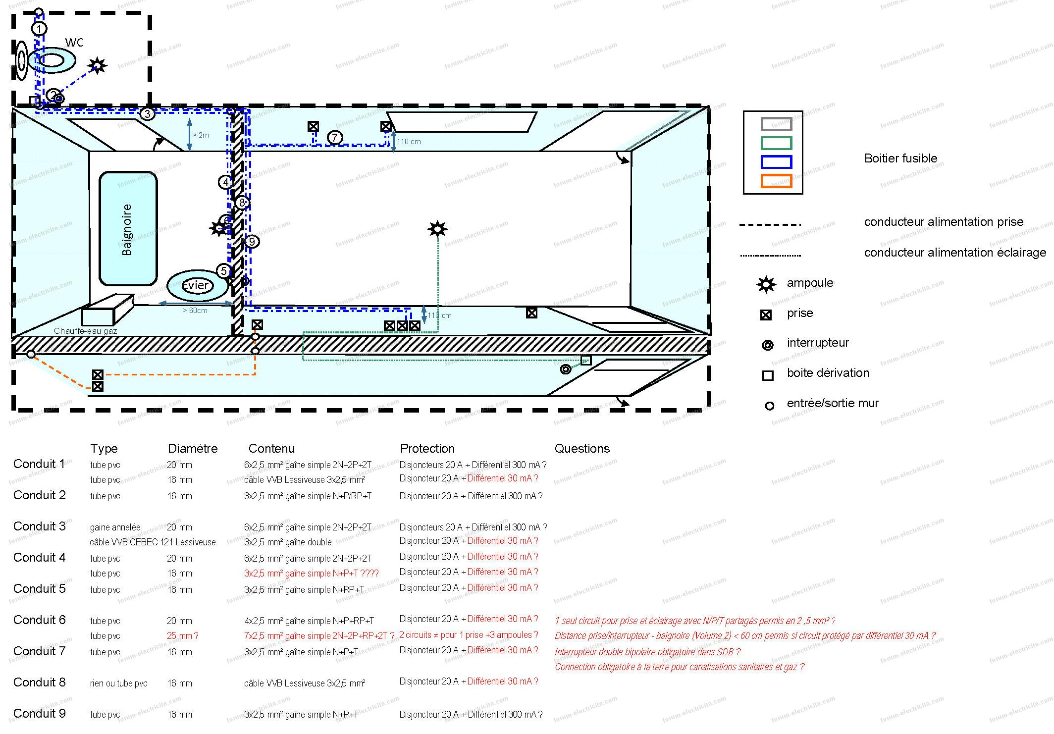 Plans des pièces et du circuit électrique