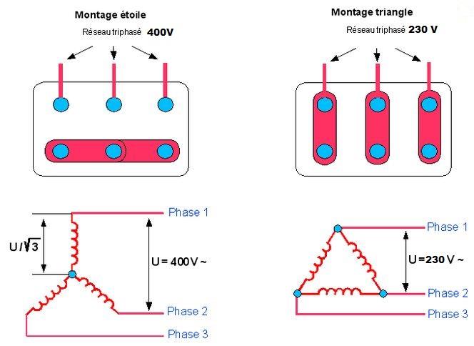 plaque moteur atoile triangle