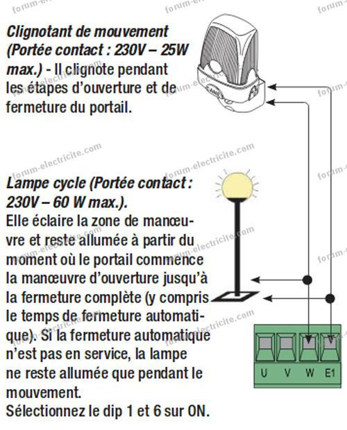 platine électronique motorisation