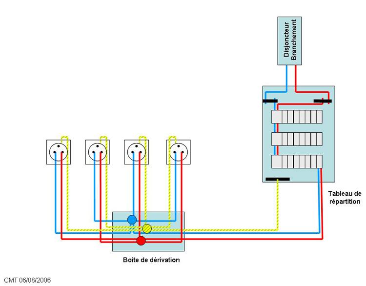 Installer Prise Electrique Exterieure  Prise De Courant P T A