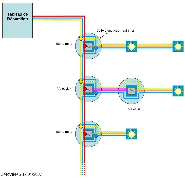 Comment brancher deux va et vient sur un disjoncteur circuit clairage - Schema de branchement va et vient ...