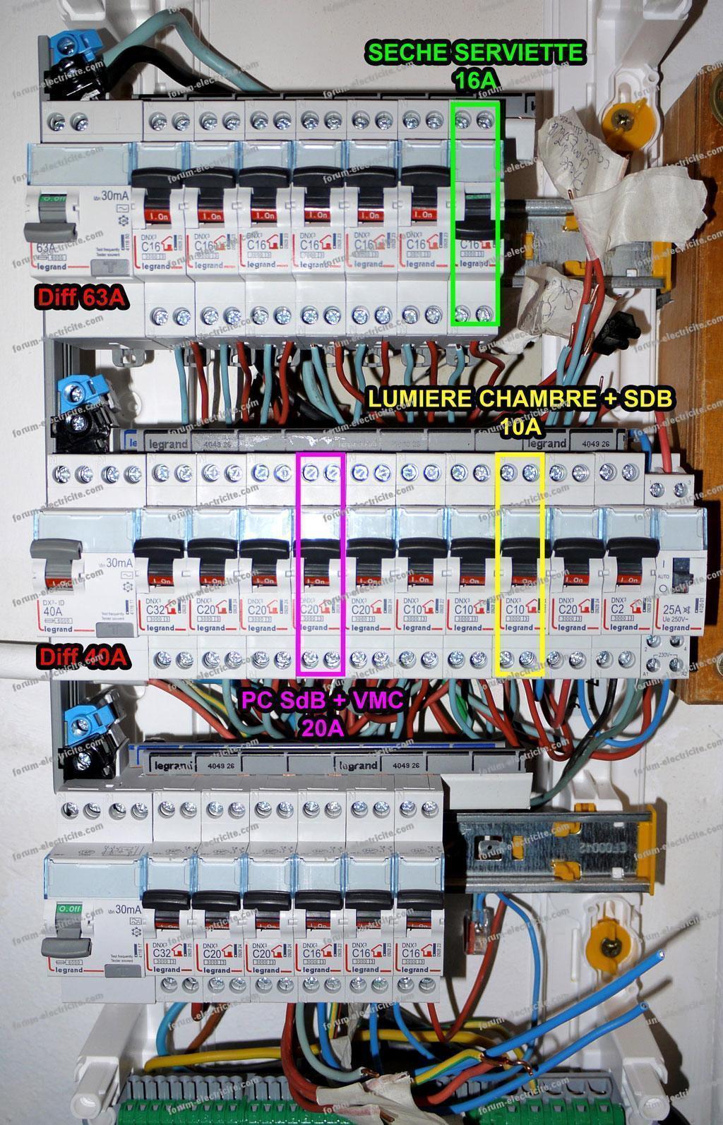 problème tableau électrique disjoncteur disjoncte