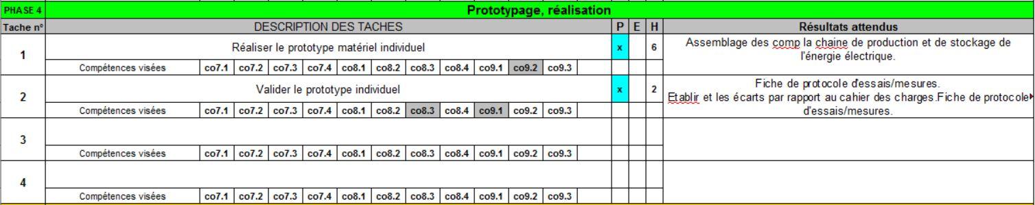 projet velo generateur uc 4
