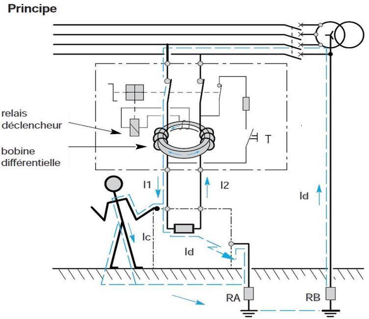 Conseils r paration branchement interrupteur diff rentiel debflex - Branchement disjoncteur differentiel ...