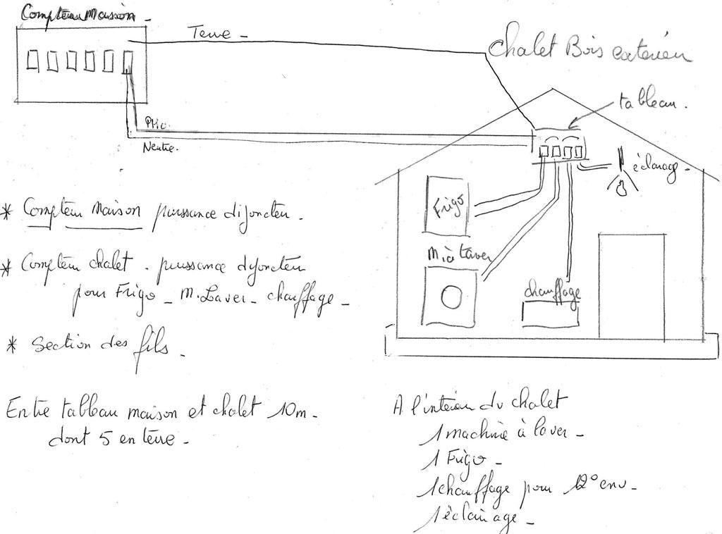 schéma raccordement électricité abrit de jardin