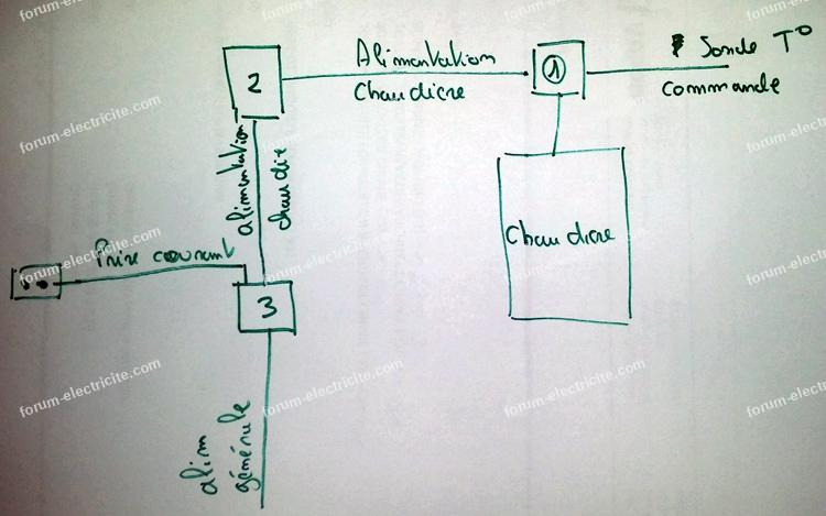 schéma remplacement coupe circuit