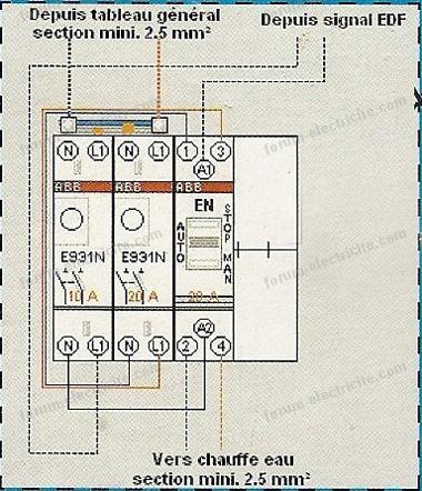remplacement horloge horaire chauffe eau bv02