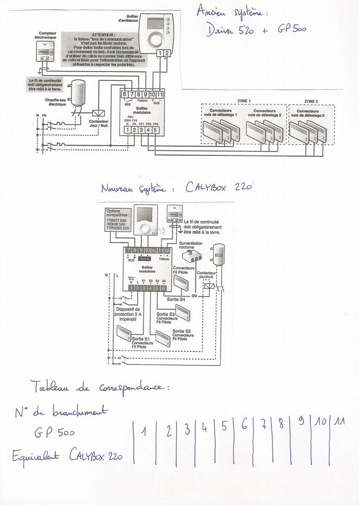 Forum lectricit remplacer gestionnaire d 39 nergie for Delta dore calybox 220
