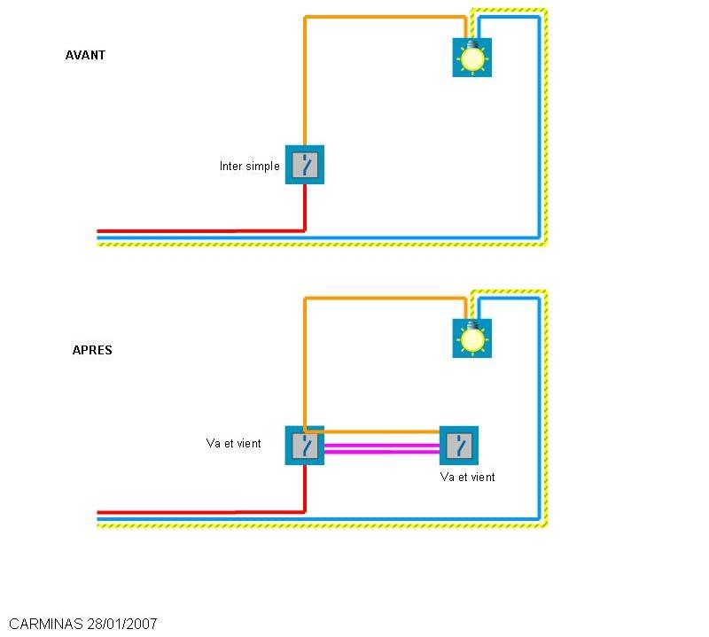 Questions raccordement lectrique remplacer des interrupteurs - Monter un va et vient en interrupteur simple ...