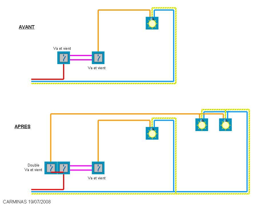 Brancher lampes dans veranda questions raccordement lectrique for Branchement eclairage exterieur en serie