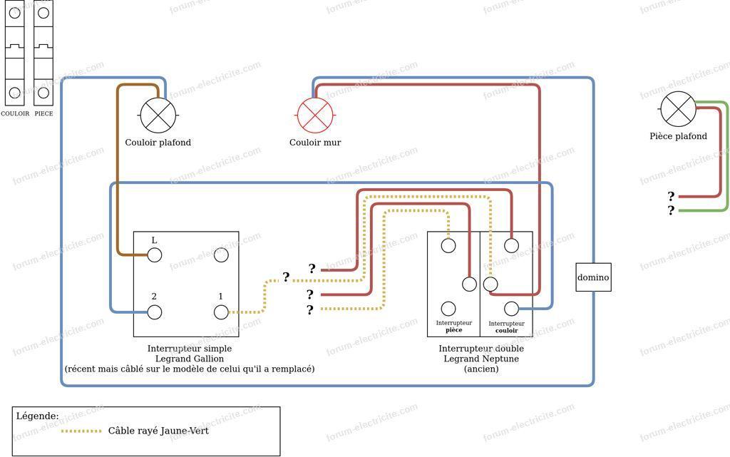 schéma problème électrique