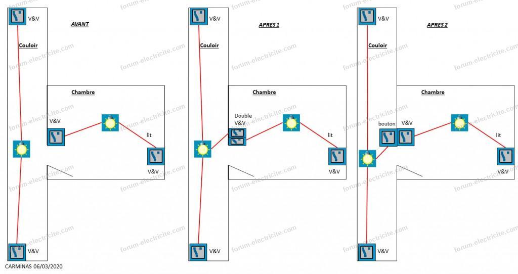 schéma électrique 2 va et vient et 1 permutateur