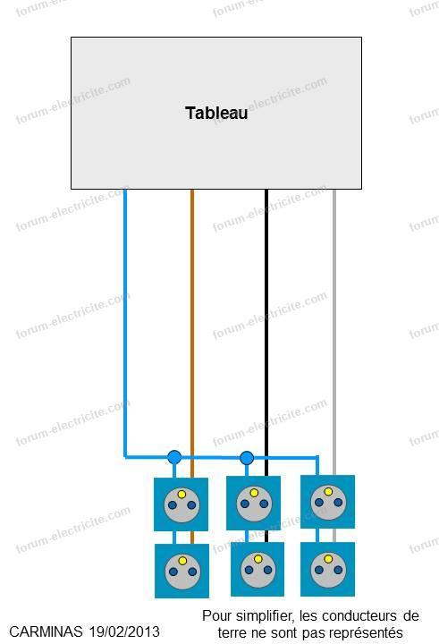 schéma appairage tableau triphasé