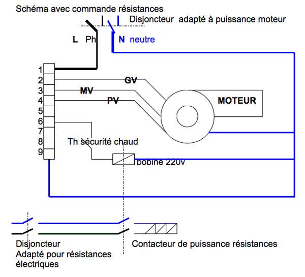 schéma avec commande resistances