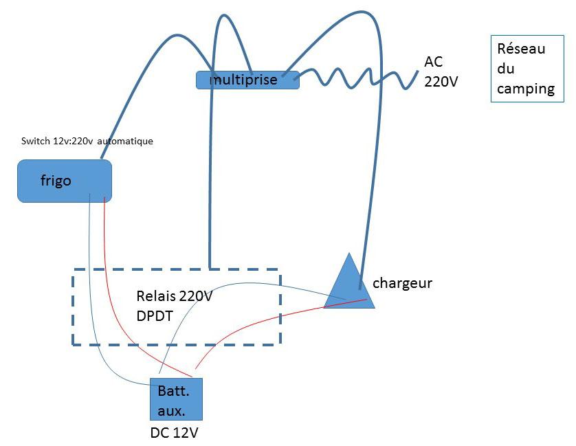 Schéma BMS forum électricité