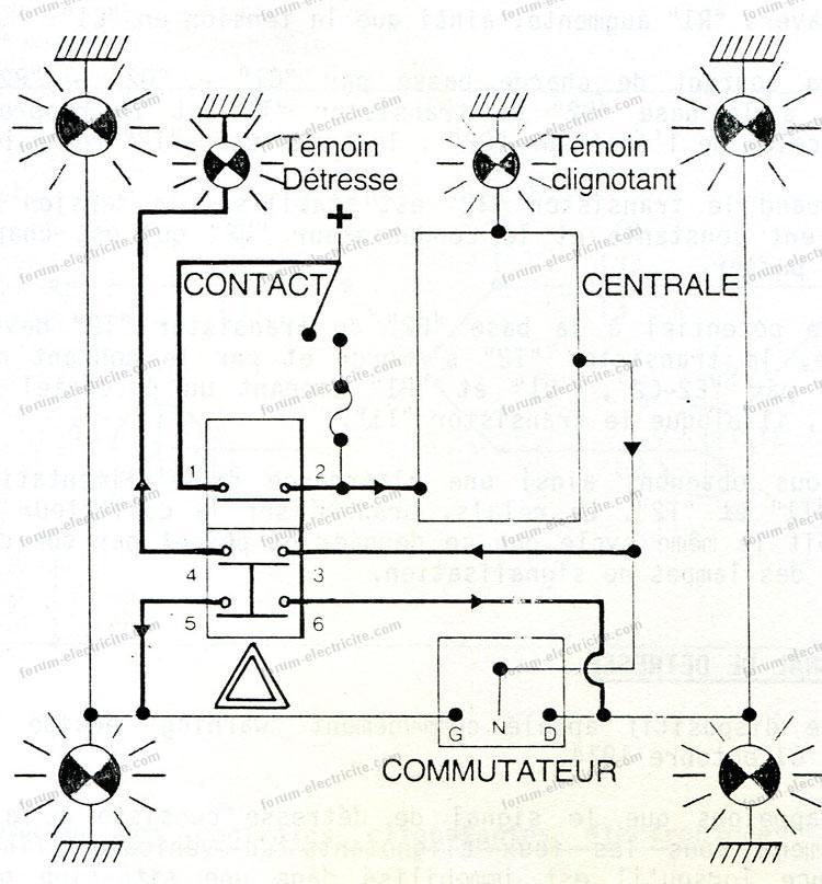 u00c9lectricit u00e9 auto questions r u00e9ponses