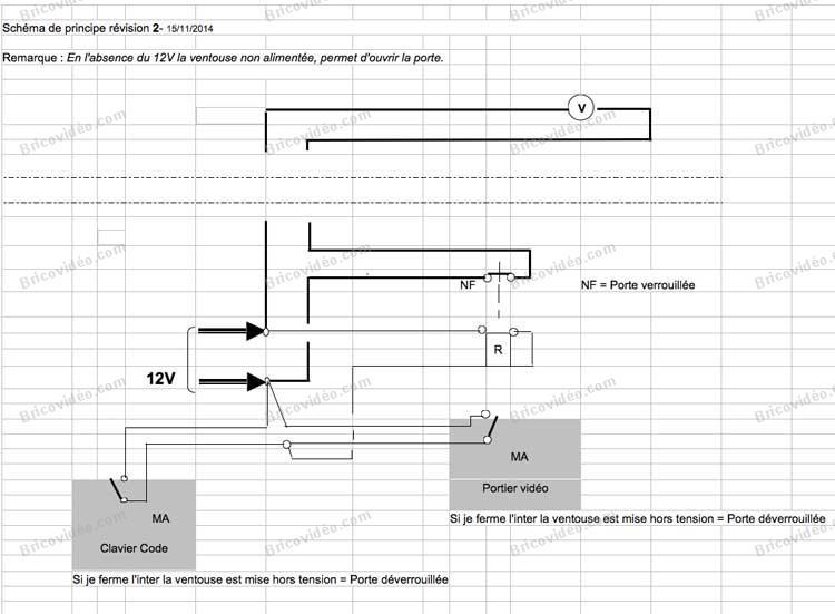 schema branchemant relais finder 03