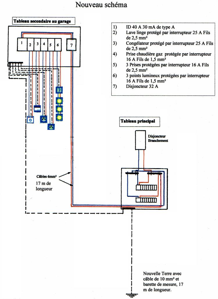Decoration raccorder un tableau electrique secondaire 12 - Raccorder 2 tableaux electrique ...