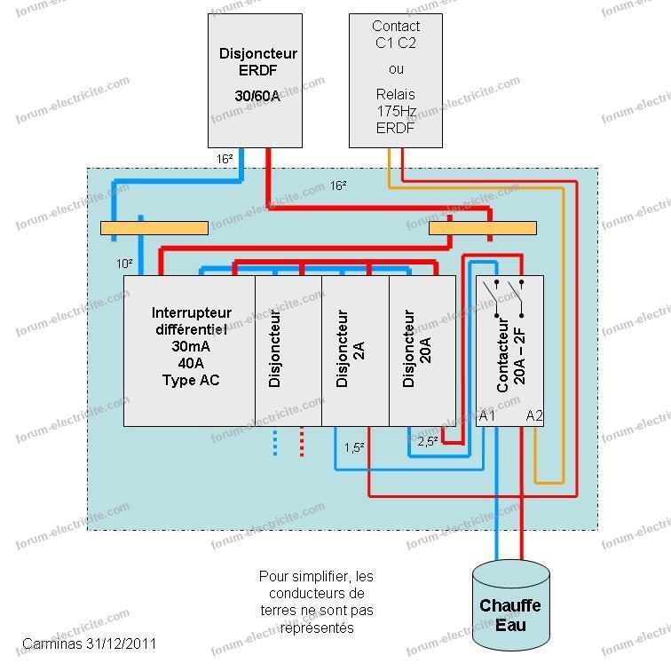 schéma branchement électrique chauffe eau