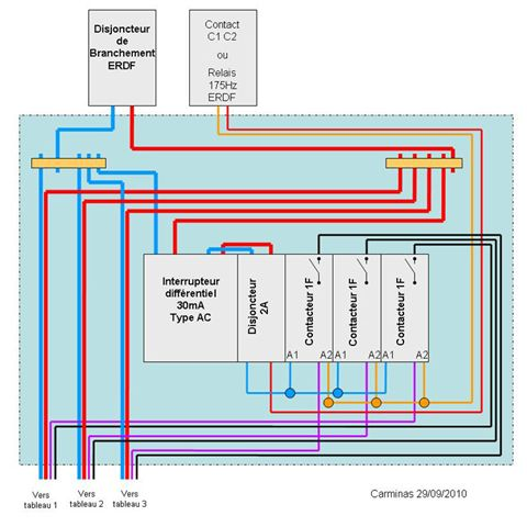 D co monter un tableau electrique triphase metz 8967 metz monter son pc pas cher monter - Monter un tableau electrique ...