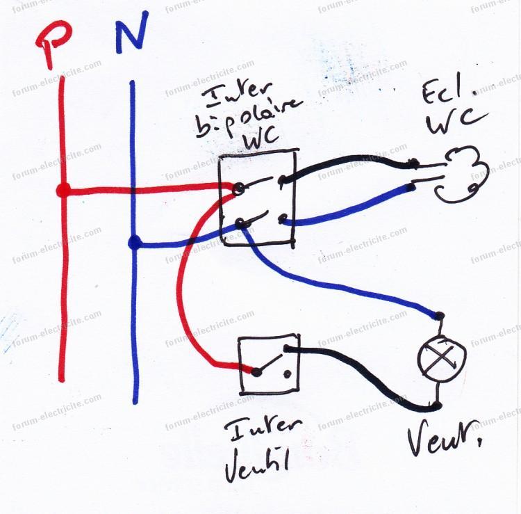 schéma branchement-ventilation et éclairage