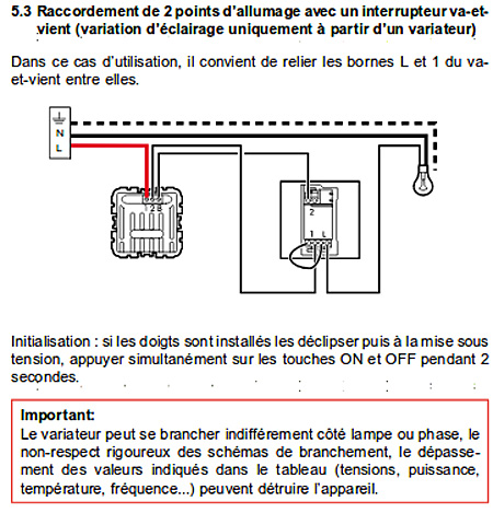 schéma raccordement écovariateur Legrand